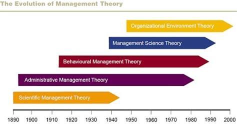 Supply Chain Management Essay Examples Kibin