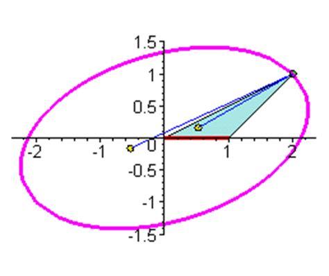 Mathematics a level - The Student Room